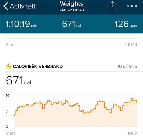 Workout impact calorieen