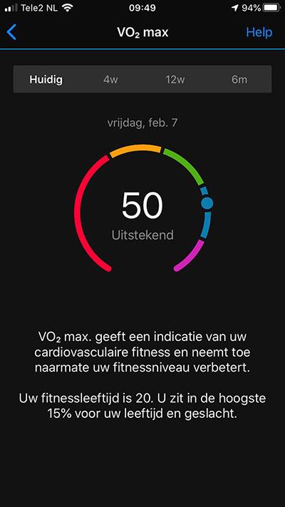 vo2max fitnessleeftijd