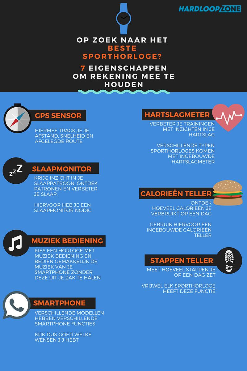 sporthorloge infographic