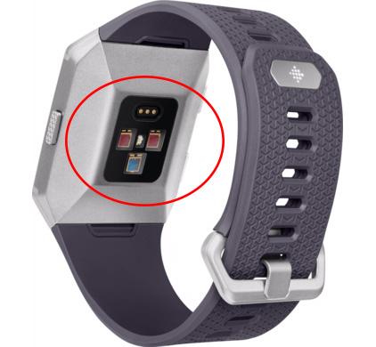 Fitbit Ionic hartslagmeter